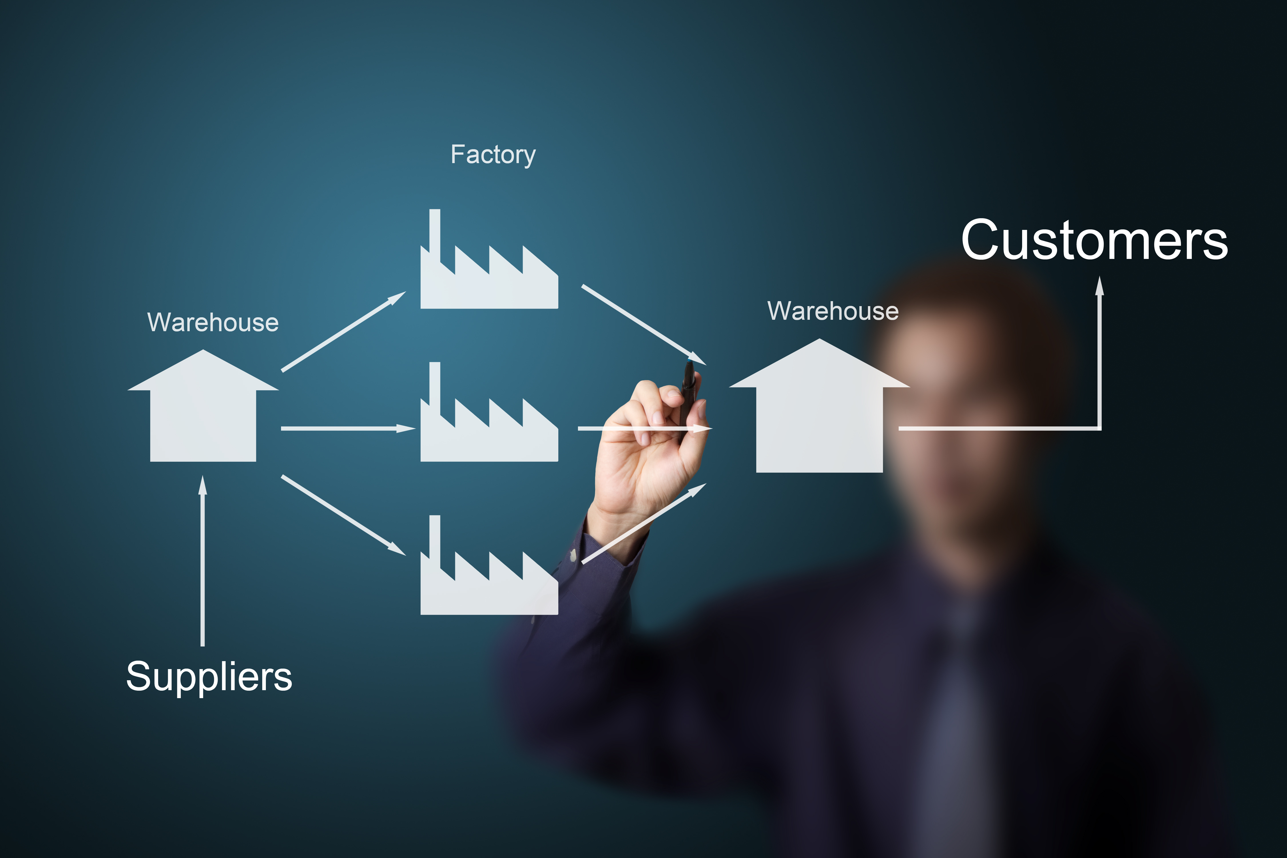 BS Operations and Supply Chain Management